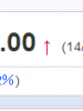 明日の株式市場は今年一番の下げ相場を演じるだろう・・・