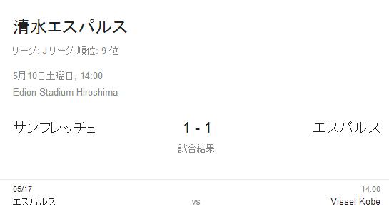 ワールドカップ中断直前のリーグ前半戦も山場