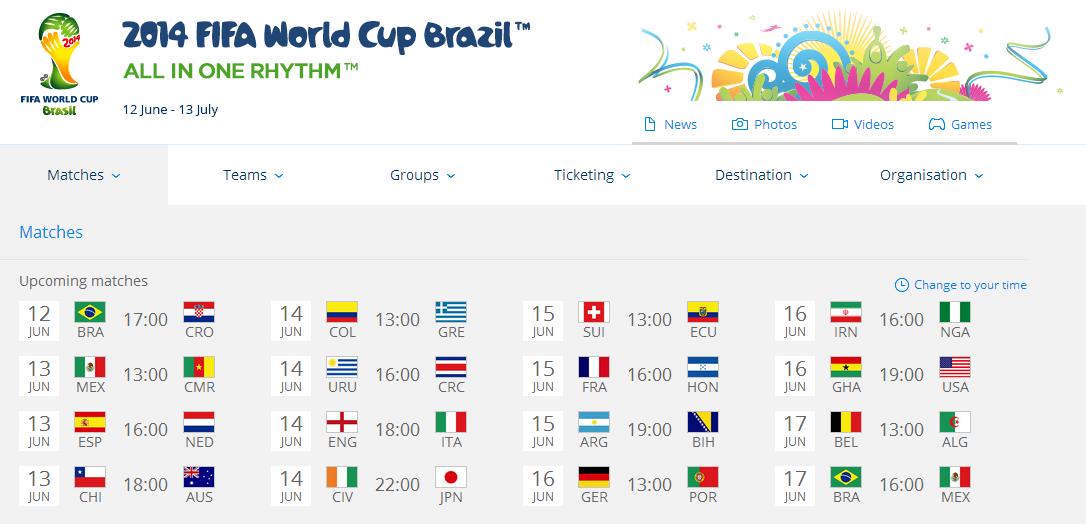 FIFAワールドカップ 2014ブラジル 日本代表メンバー決定!!!