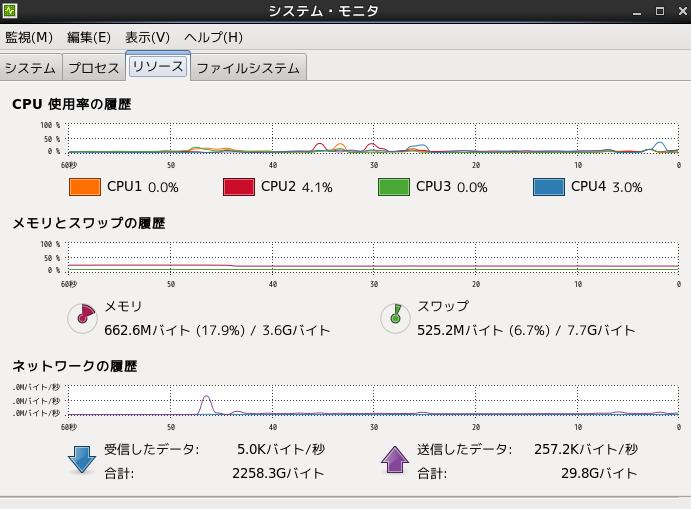 DDR3のメモリが届いた!